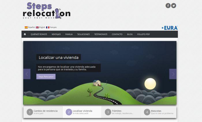 https://sinlios.com/wp-content/uploads/2013/08/steps_relocation_1.jpg