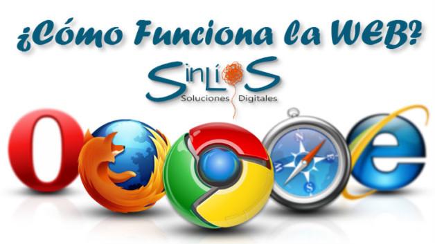 http://sinlios.com/wp-content/uploads/2014/08/cómo-funciona-la-web-628x353.jpg